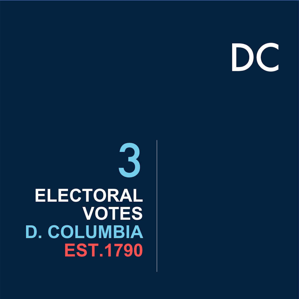 DC_Icon_State