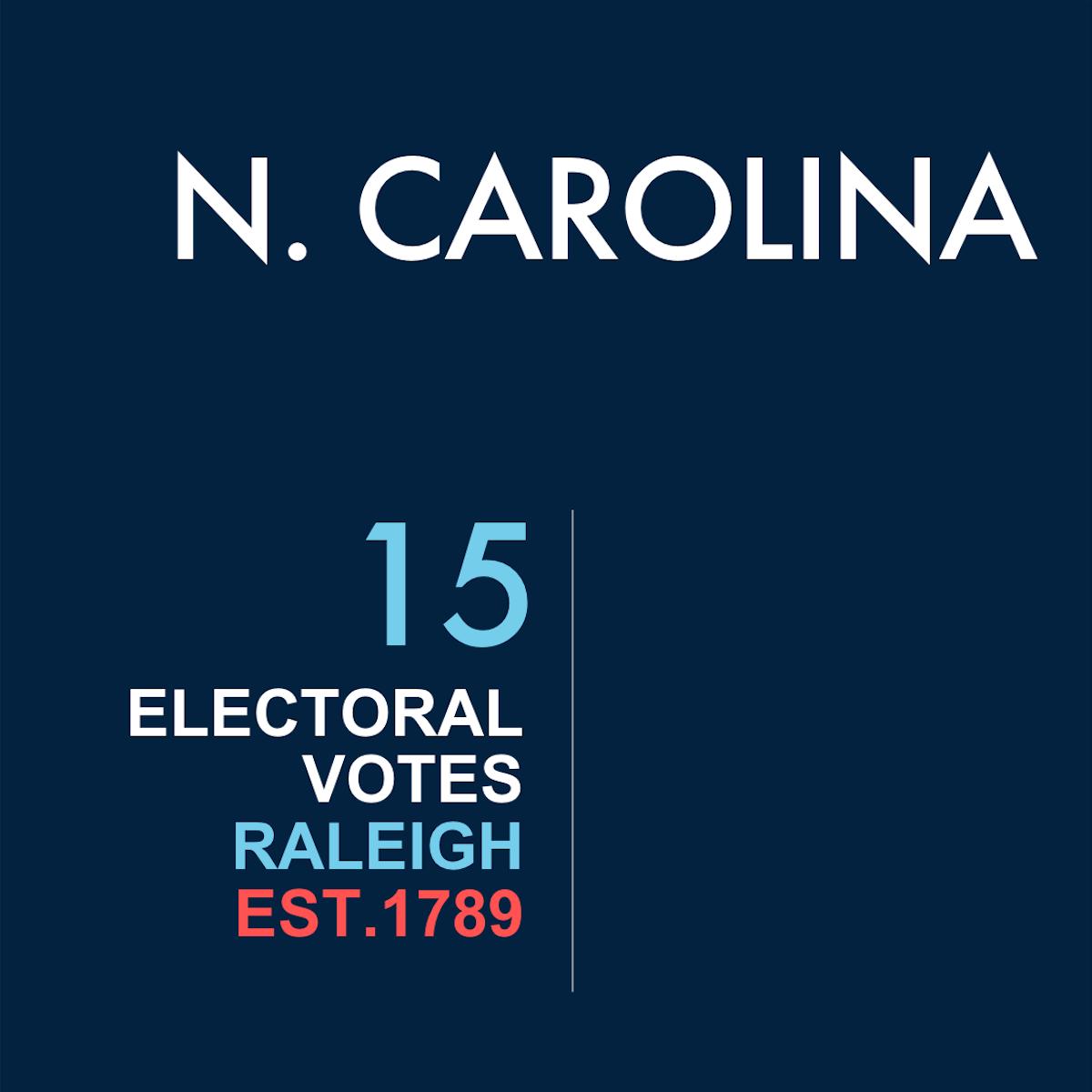 N Carolina_Icon_State