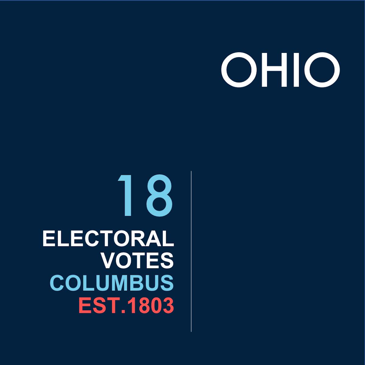 Ohio_Icon_State